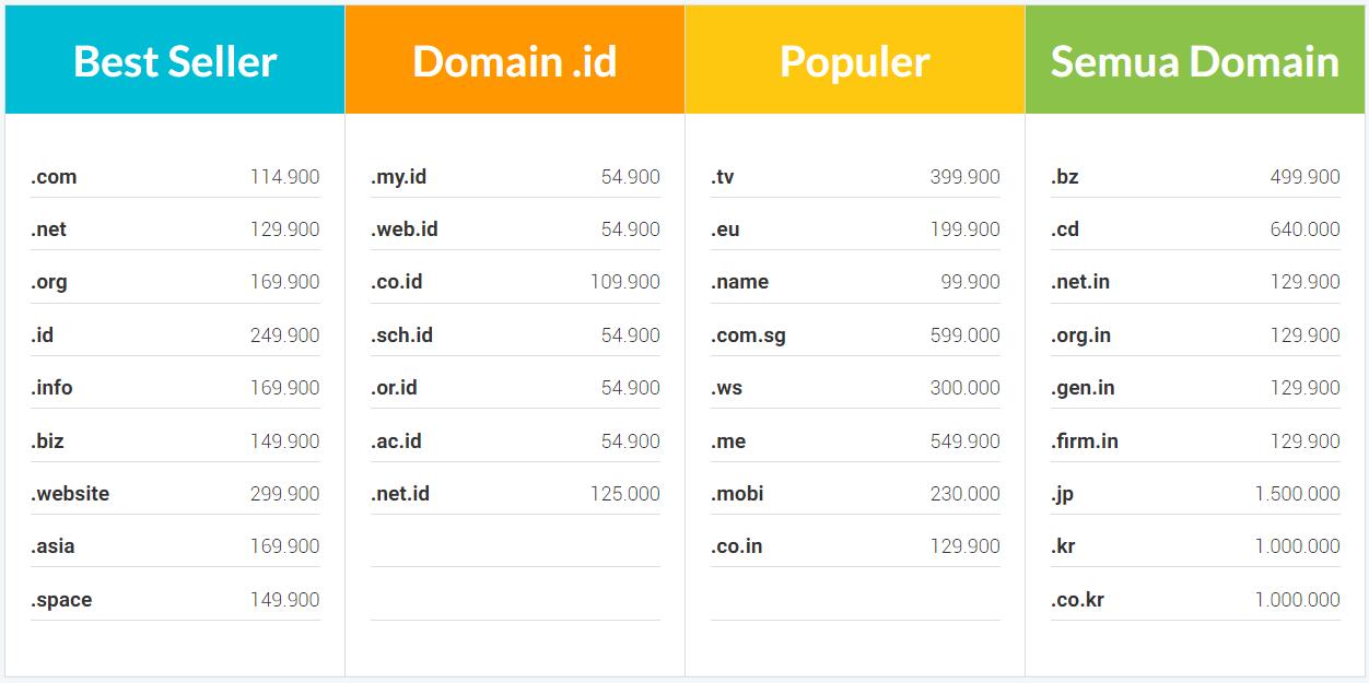 Domain Murah IDwebhost